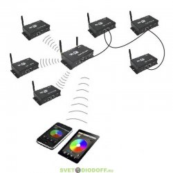 Контроллер LN-WiFi-16-Master (5/24V) c управлением через телефон по Wi-Fi