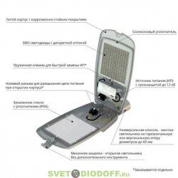 Консольный светодиодный светильник Гроза М ЭКО 40Вт 3000К, теплый линз 140×50, 5580Лм, 3года