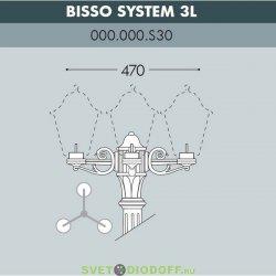 Консоль на опору Bisso для трех светильников